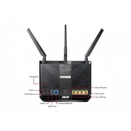 ASUS AC2900 WiFi Dual-band Gigabit Wireless Router with 1.8GHz Dual-core (RT-AC86U 2 Pack)